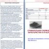 Сравнительная Таблица ТТХ (Тактико-Технических Характеристик) танков Pz.IV Ausf.Fl  (41 г) и Т-34-76 (41 г)