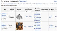 Дмитрий Палеолог и Фома Палеолог названы последними Императорами Ромеи