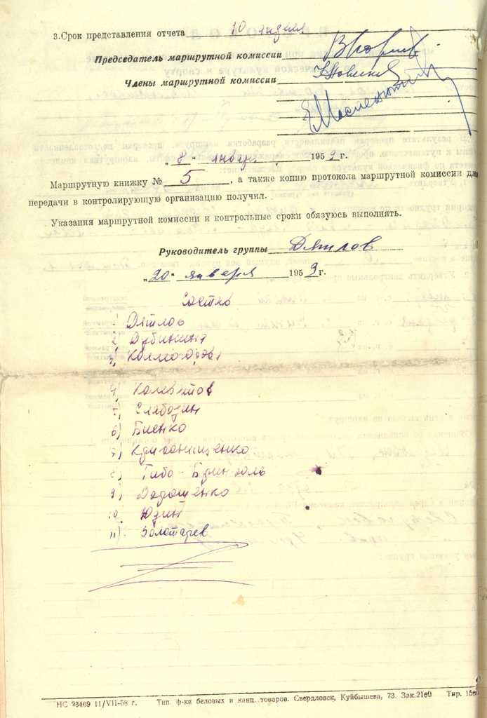 Протокол Маршрутной комиссии. Список участников похода Дятлова