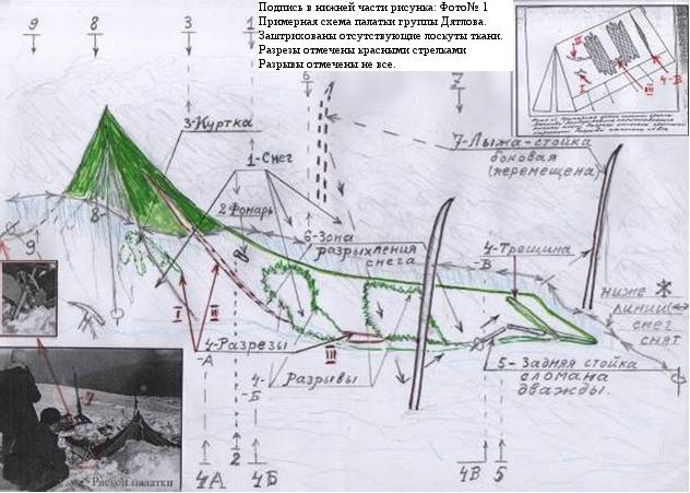 Лист из записной книжки поисковика Шаравина. Фонарик лежал на снегу уже на сложенной палатке