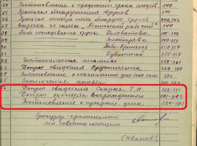 Опись 1-ого Тома УД. Дополнительный допрос Возрожденного идет после Протокола допроса Скорых от 29.05.1959