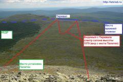 Видимый с перевала спектр склона высоты 1079 (вид с места установки Палатки)